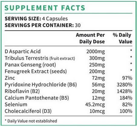 testogen key ingredients